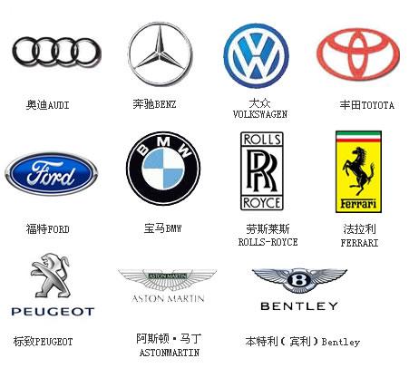 世界汽车标志大全 一