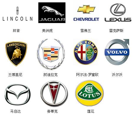 世界汽车标志大全及名字